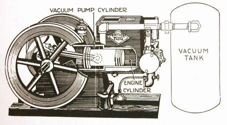 Milking Machine Diagram Rory Sent Me This Photo Of His Taylor Vacuum Engine Piston Vacuums