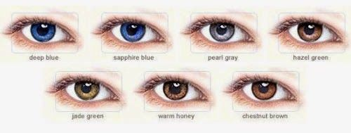 Different Shades Of Blue Eyes Chart | COLOR Me Happy ...