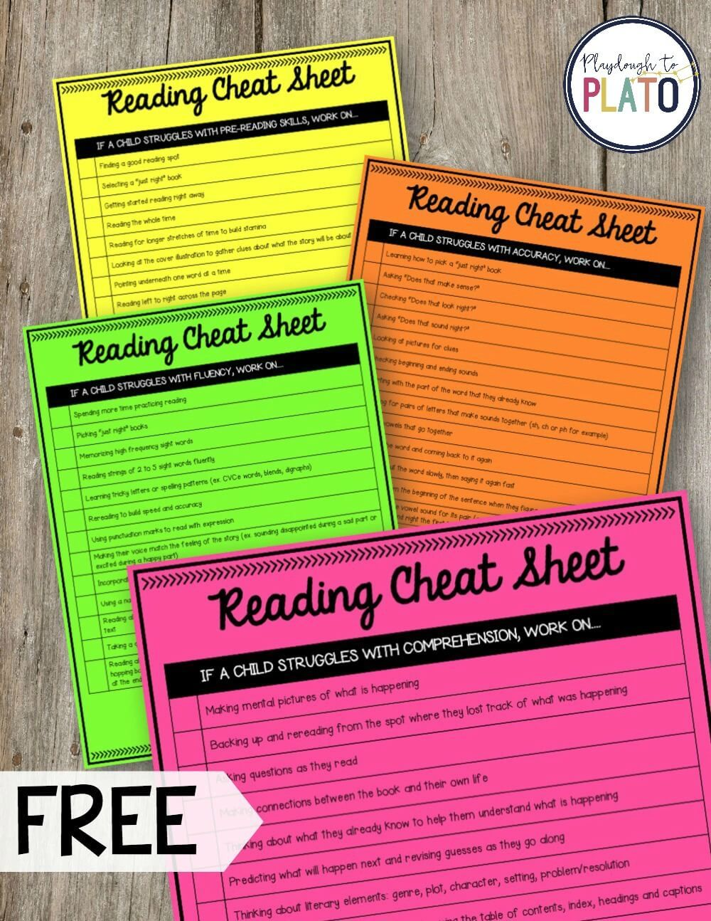 Lesson Planning Cheat Sheets Playdough To Plato 3rd Grade Reading First Grade Reading Reading Lessons