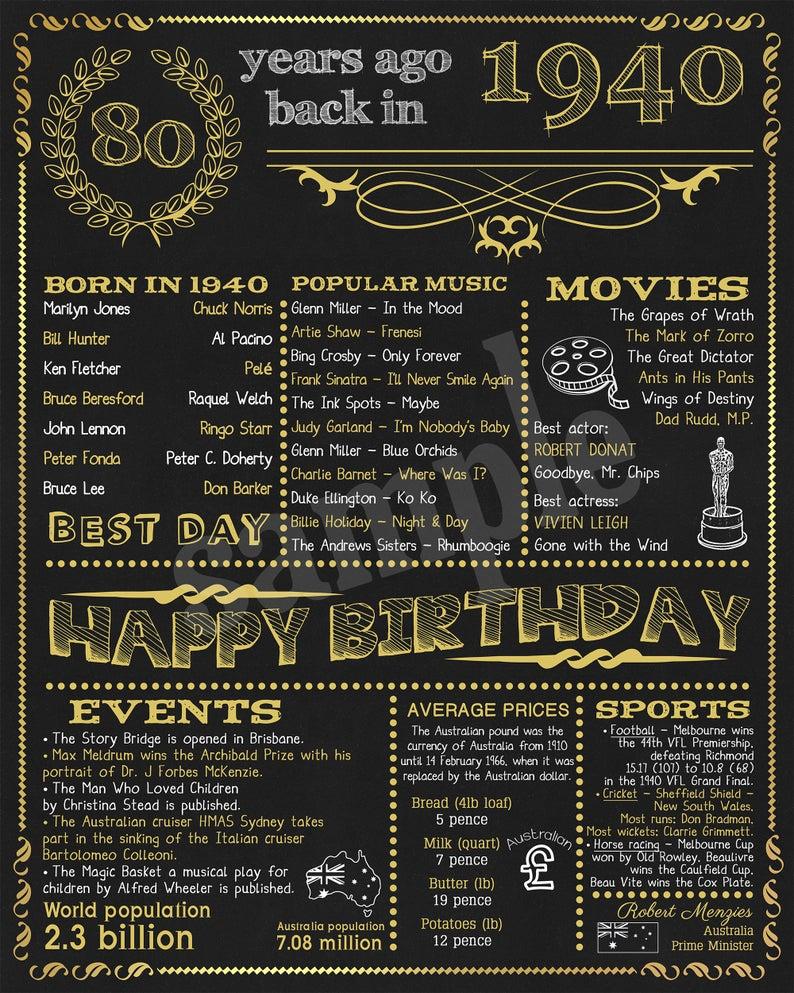 1940 Facts Australia Version 80th Birthday Party Birthday Etsy 75th Birthday Gifts Birthday Sign Birthday Chalkboard