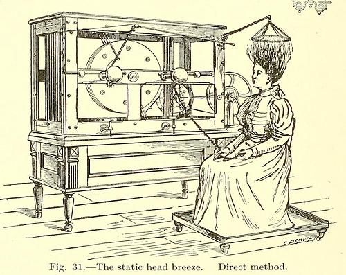 """""""The static head breeze. Direct method.""""    Static electricity applied to the head via highly-conductive non-contacting crown. Used to """"treat"""" many conditions, from headache to peripheral neuraligia.    Medical Electricity and Rontgen Rays. Sinclair Tousey, 1910."""