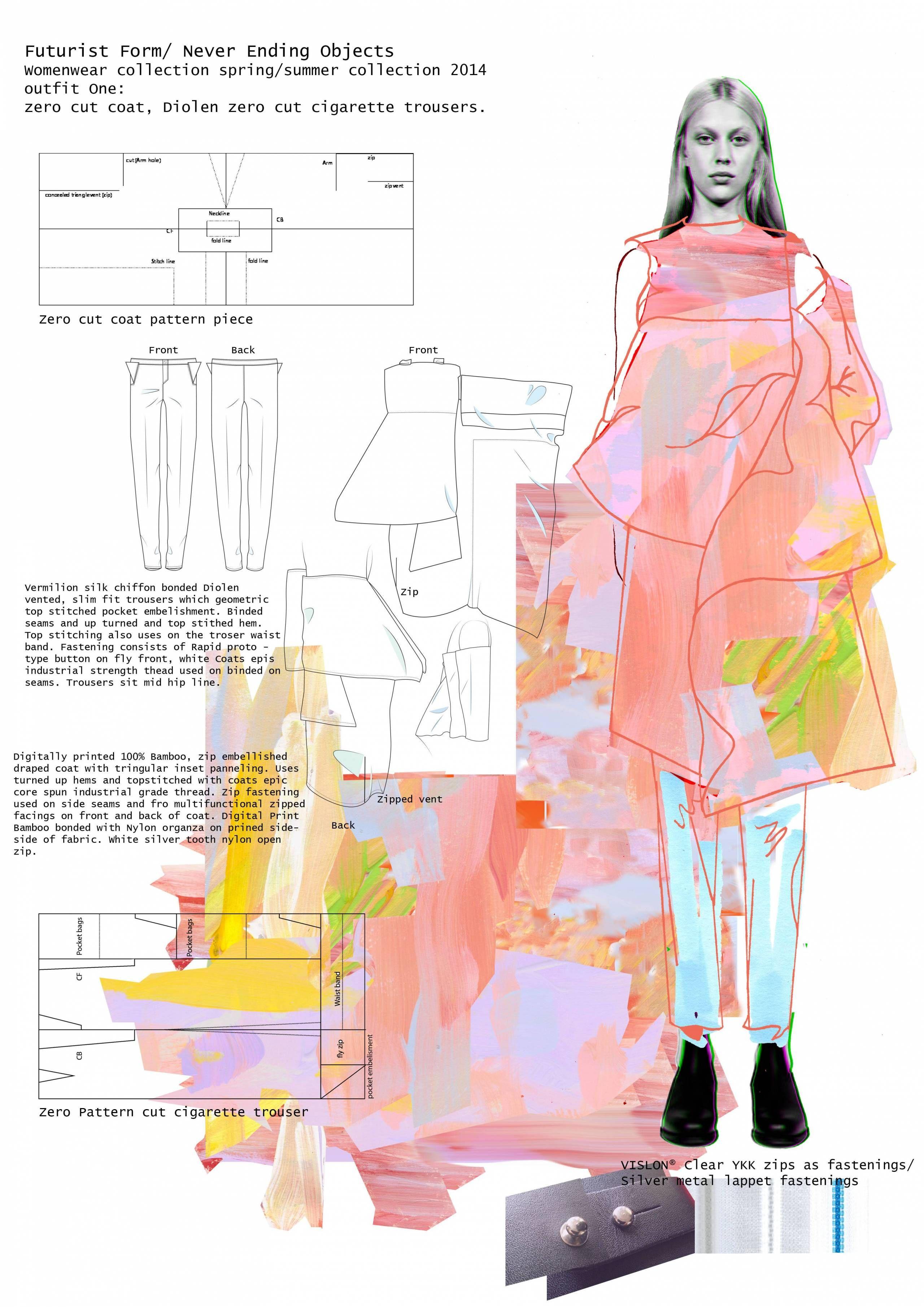 ARTS THREAD Portfolios - Fashion Illustration and Design