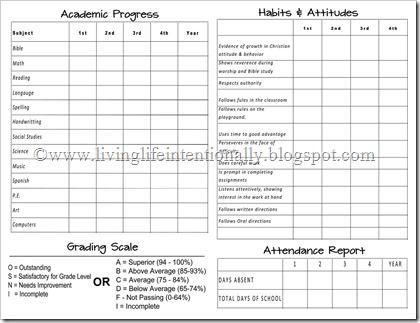 Free Printable And Easy To Make Report Cards For Homeschool Records