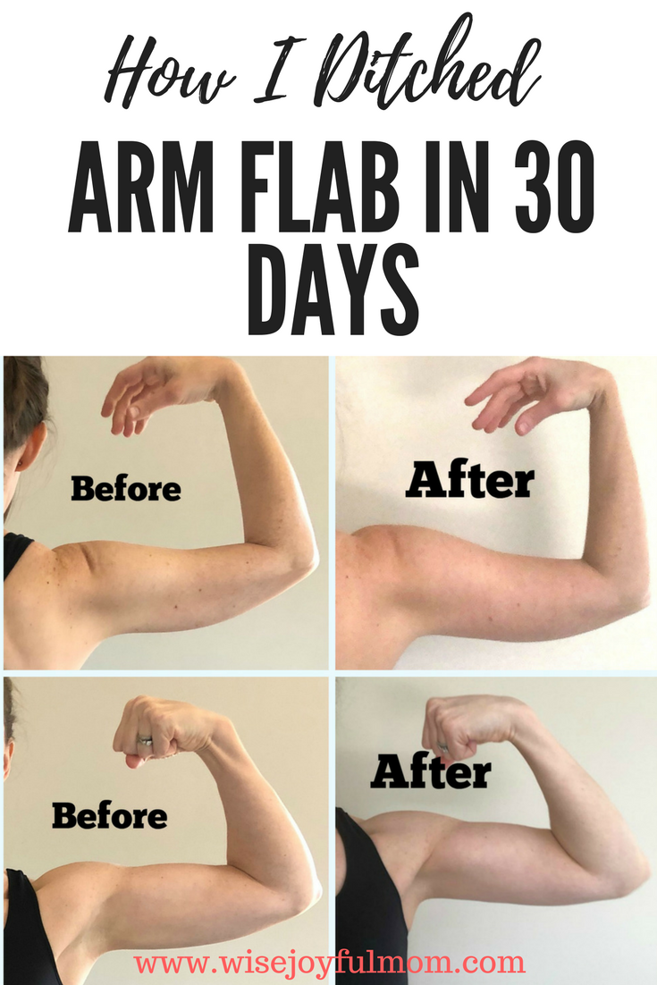 Contact Support Easy Workouts Arm Workout Fitness