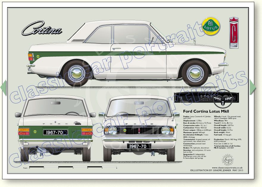 Ford Cortina Lotus Classic Car Portrait Print Ford