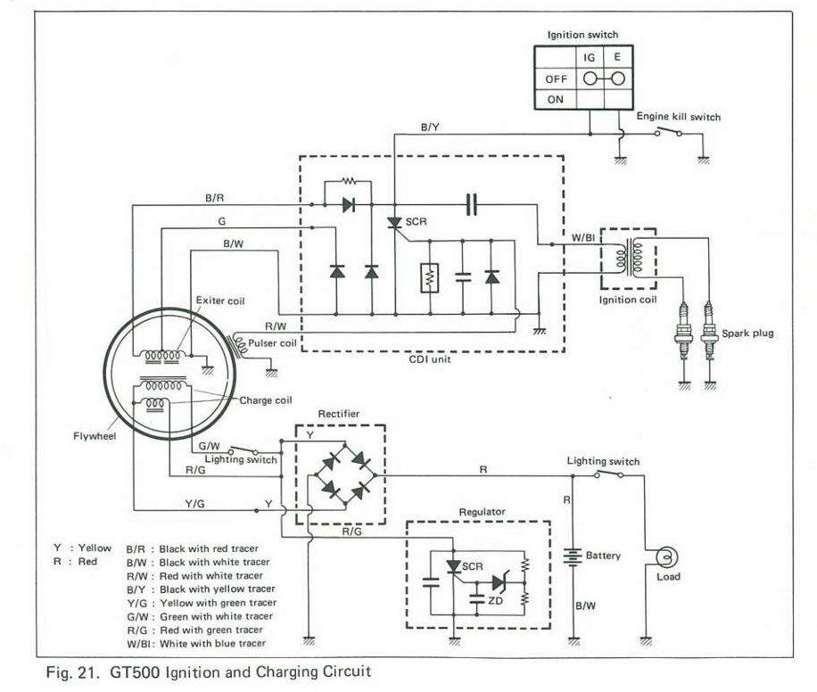 Cdi For Suzuki Gt500 A And B Models In 2020 Gt500 Field Guide Suzuki