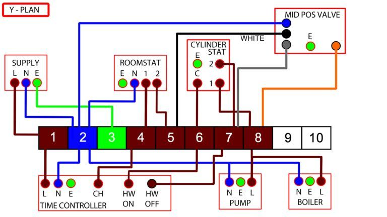 Central Heating Wiring Diagram S Plan Me Throughout Heating Systems How To Plan Central Heating System