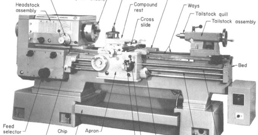 What Is Lathe Machine Lathe Machine Parts Diagram And Its Operations In 2020 Lathe Machine Parts Lathe Machine Lathe