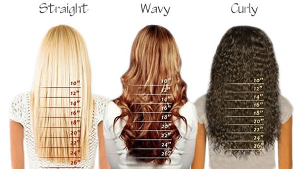 Can You Color Human Hair Extensions Hair Color Trends Hair Length Chart Hair Lengths Long Hair Styles