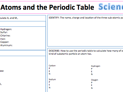 Atomic structure and chemistry calculations presentation a3 atomic structure and chemistry calculations presentation lesson map and epq by teaching resources tes urtaz Images