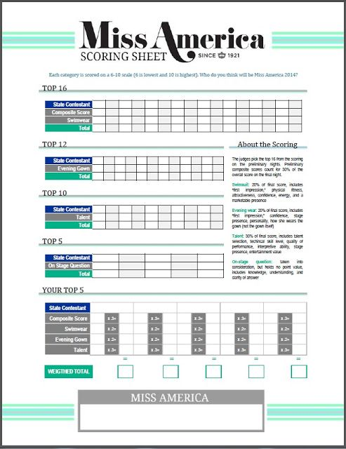 Miss America Scoring Sheet  Miss America Party  Soiree