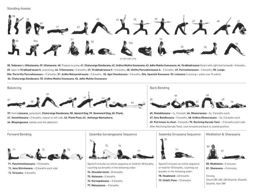 links to free jivamukti resources and my yoga online | yogatastic ...