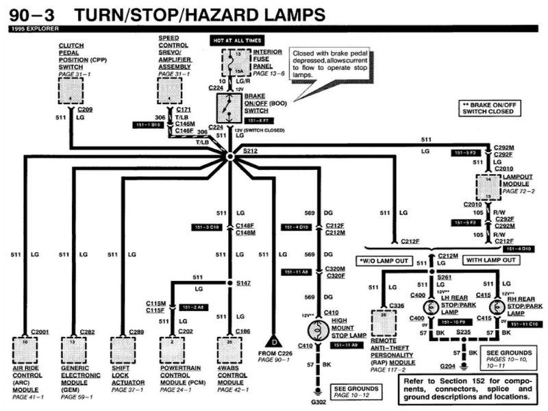 Wiring Diagram 1997 Ford Explorer Break Lights Wiring Forums Ford Ranger Ford Trailer Light Wiring