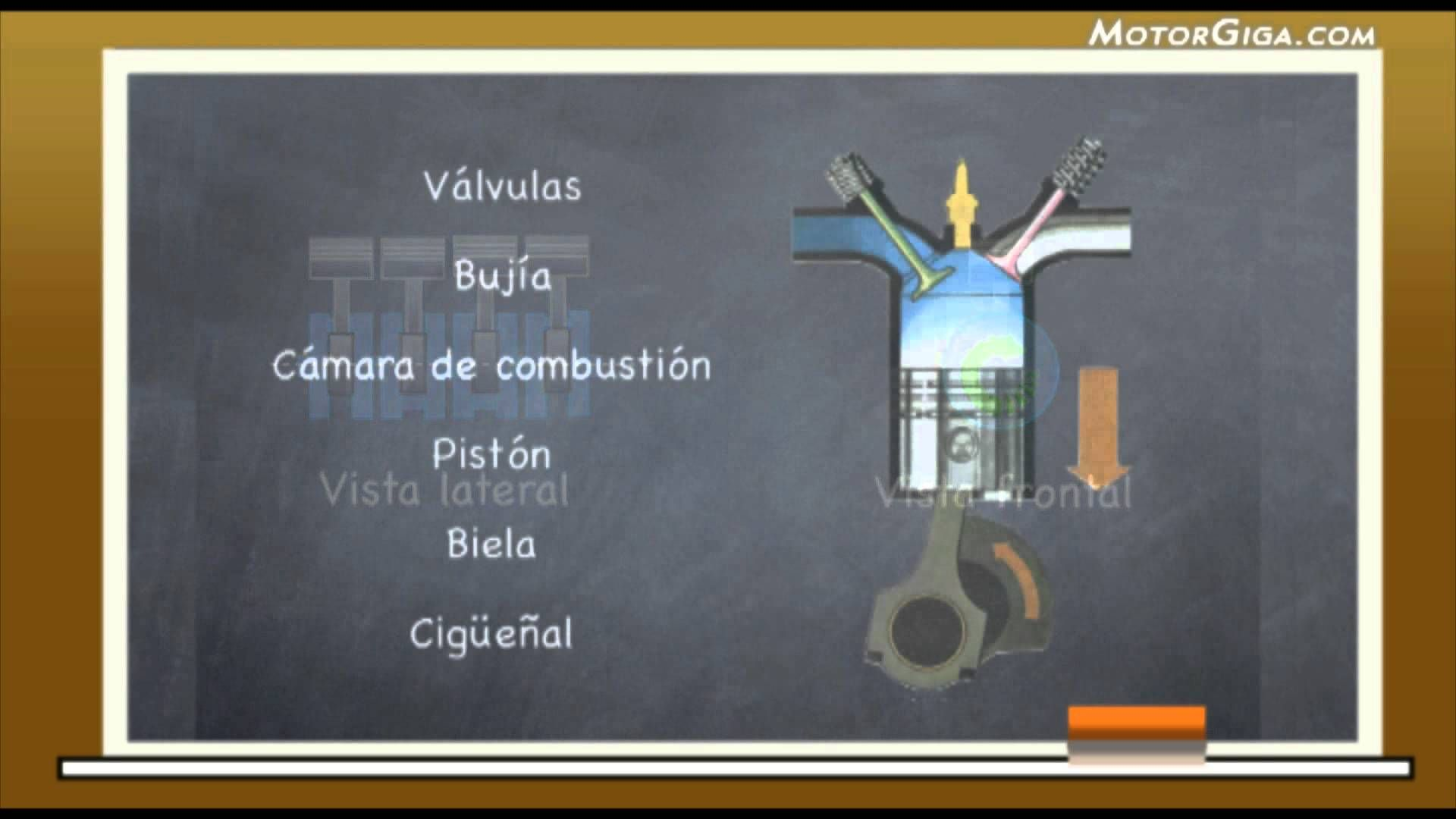 Motor Gasolina Ciclo Otto 4 tiempos