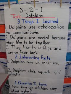 Teaching With Love and Laughter: 3-2-1 Strategy Anchor Chart