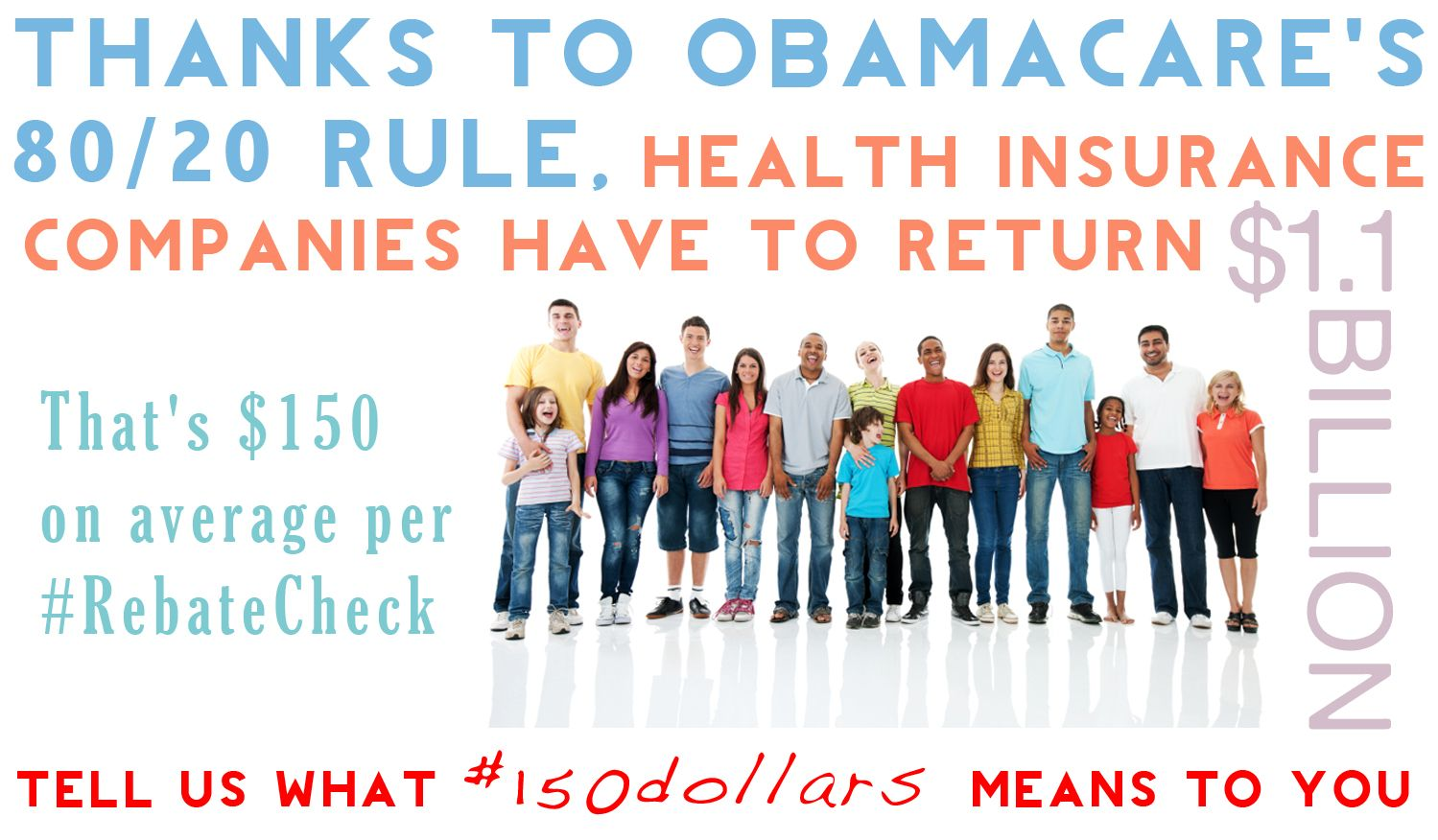 Tell Us What 150dollars Means To You Health Insurance