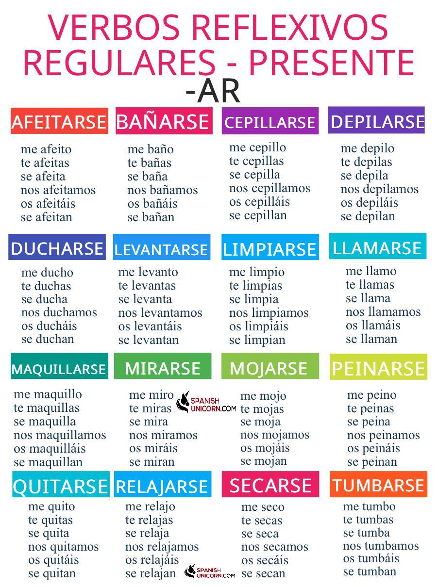 Verbos Reflexivos Regulares Ejercicios Learning Spanish Vocabulary Learning Spanish Spanish Language Learning [ 1210 x 902 Pixel ]
