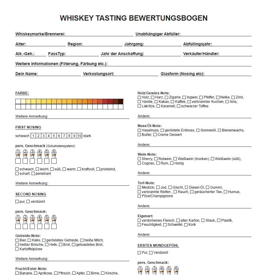Der perfekte Bewertungsbogen für ein anständiges #WhiskyTasting ...