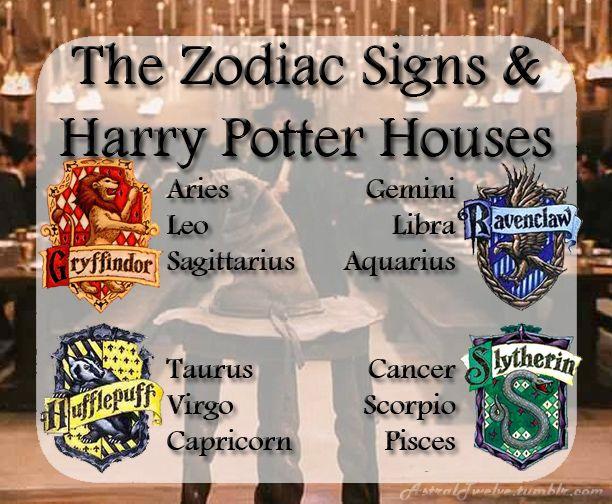 Zodiac Mind Pisces Google Search Harry Potter Zodiac Harry Potter Houses Harry Potter Universal