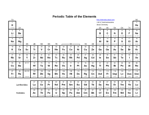 Basic printable periodic table of the elements periodic table basic printable periodic table of the elements urtaz Images