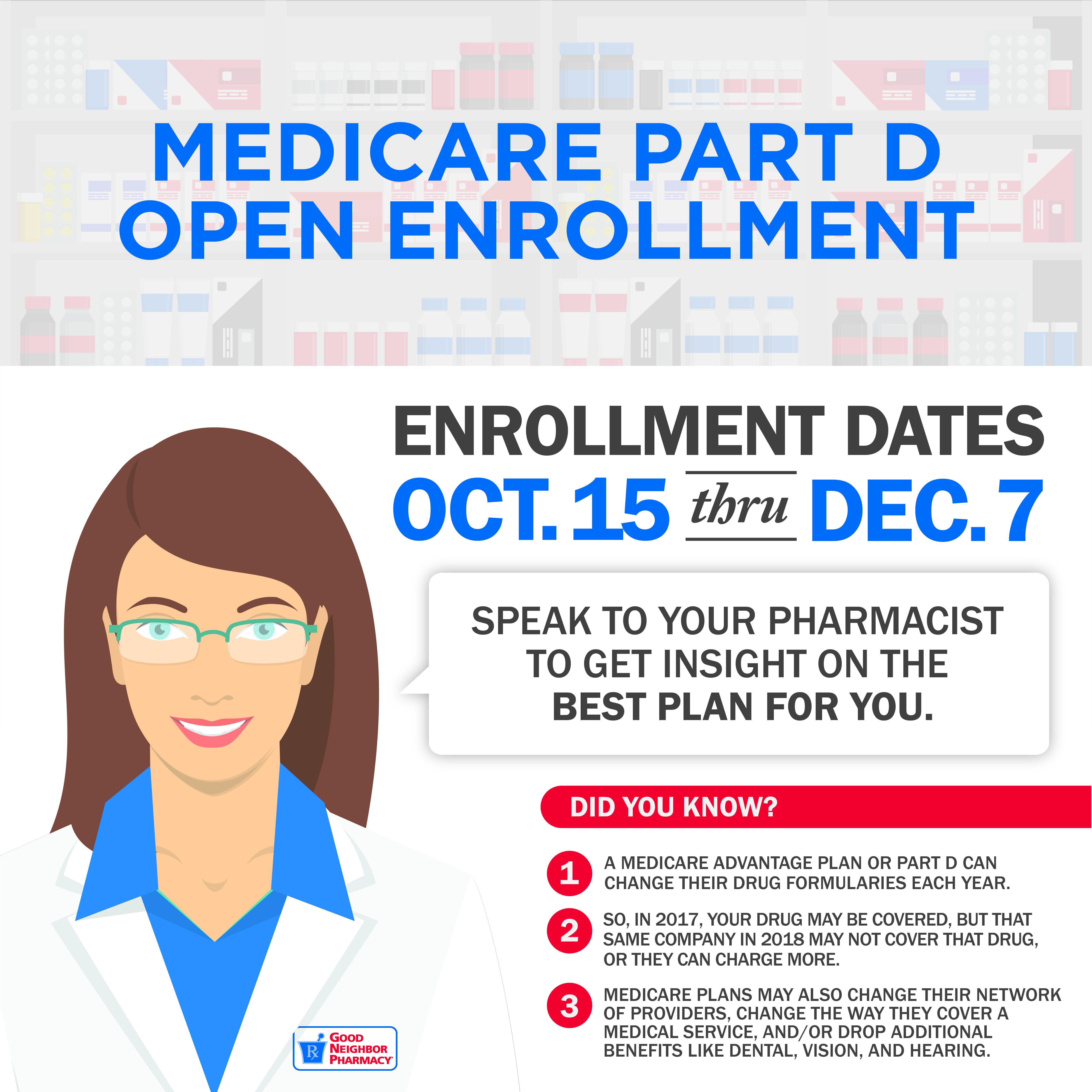 Medicare Part D Medicare
