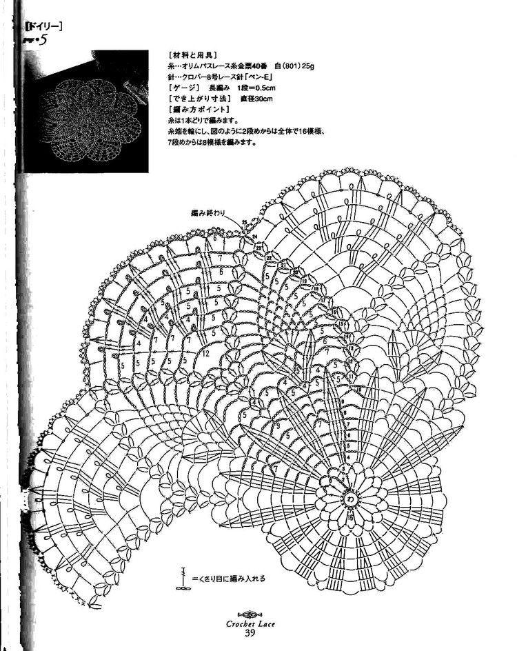【转载】菠萝花台布 - zhaoxin1515的日志 - 网易博客