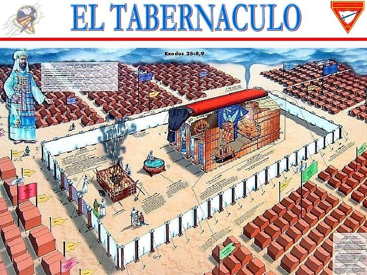 Presentacion Del Santuario Tabernaculo De Moises Cuaderno De Estudio Biblico Biblia Hebrea
