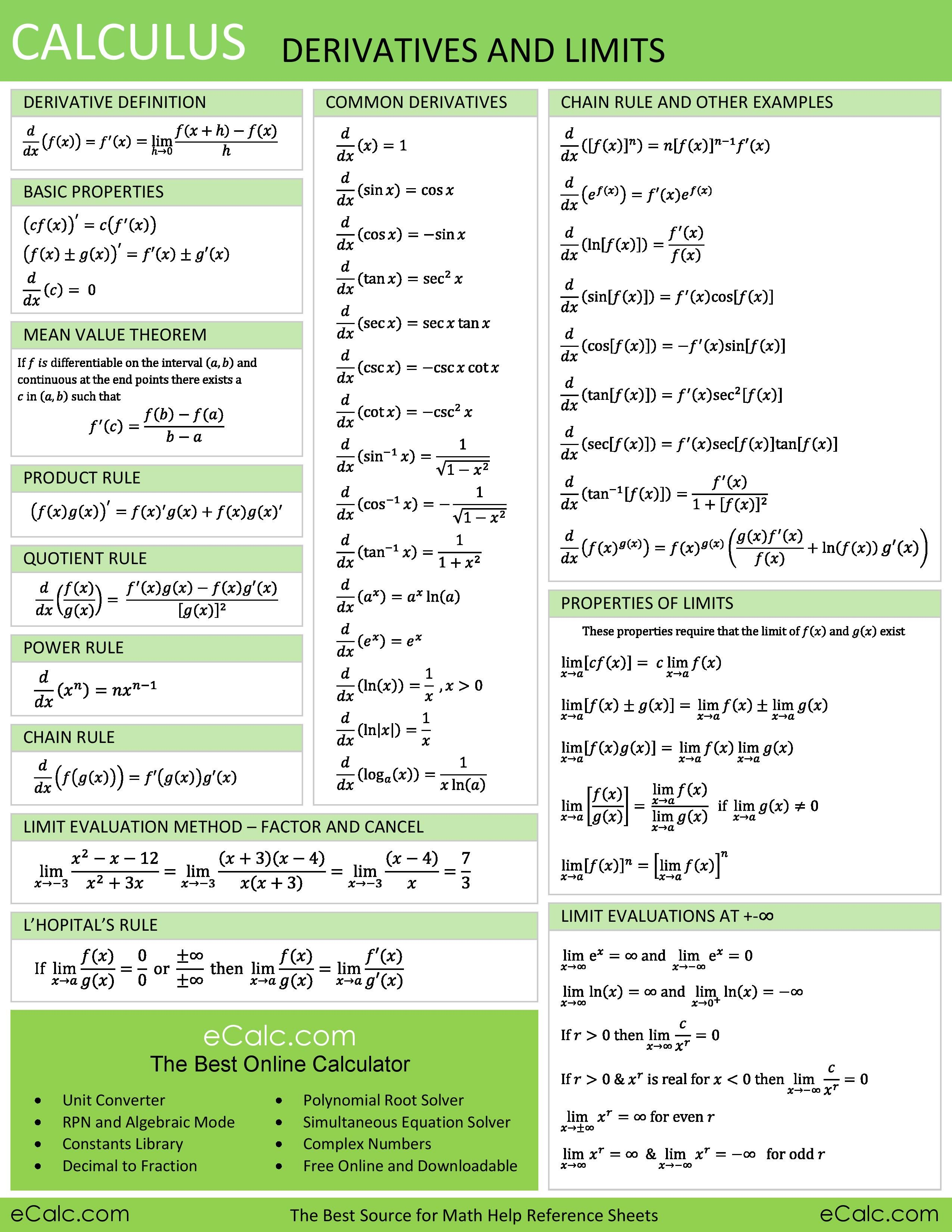 Calculus Derivatives And Limits Ecalc S Math Help Reference Sheet Math Methods Calculus Quotient Rule