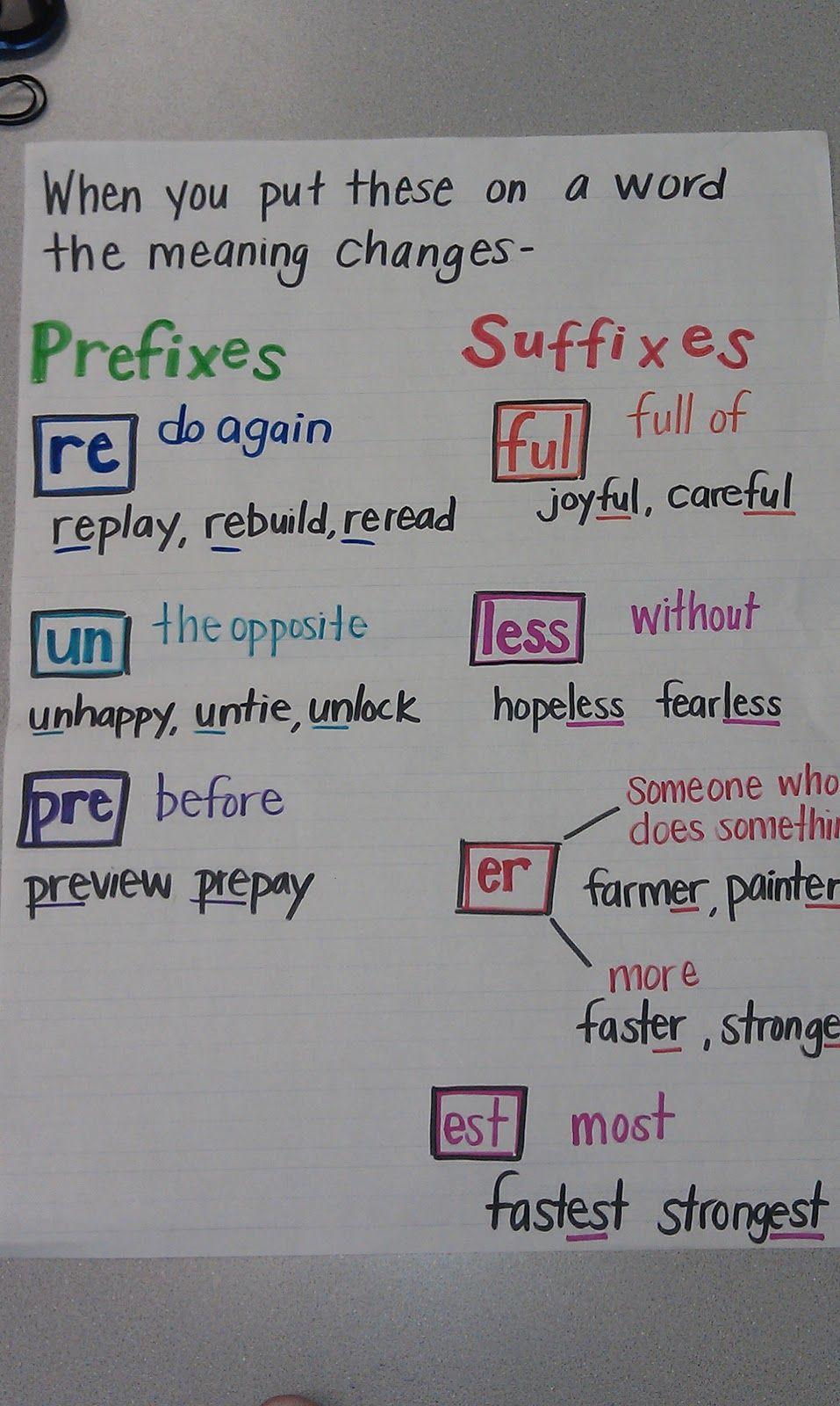 Prefix/suffix anchor chart