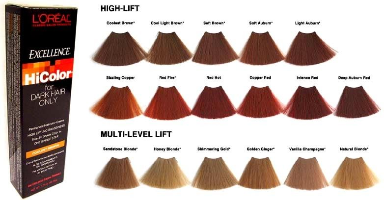 High Lift No Brassiness True To Shade Color In One Single Step Now You Can Lift Black To Medium Brown Hair 3 To 4 Dark Hair Dye Beauty Hair Color Loreal Hair