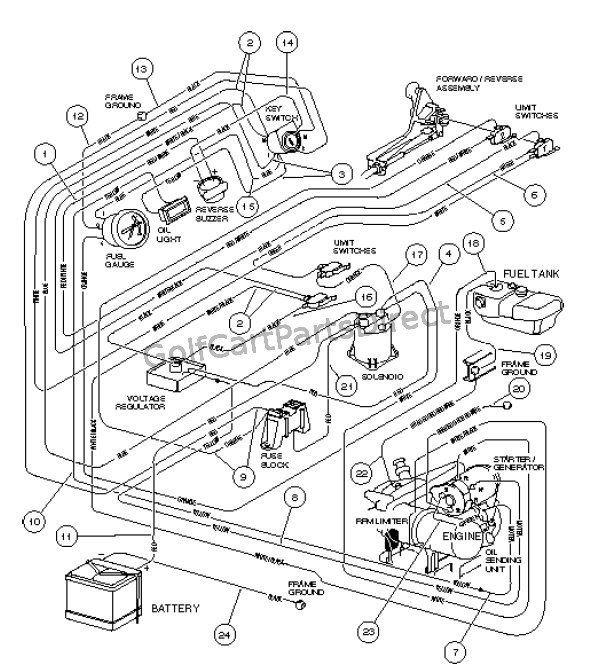 Club Car Wiring Diagram 36 Volt Fuse, Club Car Gas Wiring Diagram