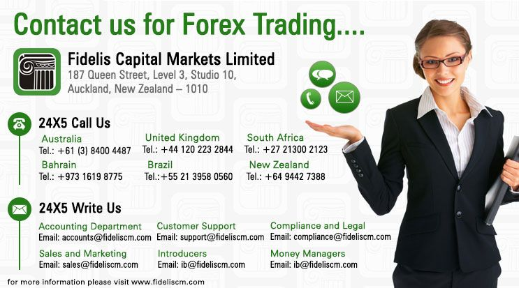 How to Enable International Trading - Fidelity