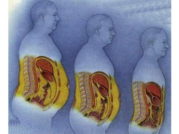 Why is so hard to lose weight after 50 image 4