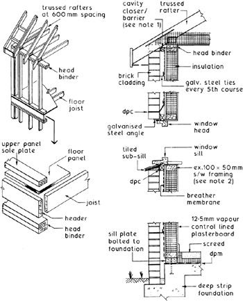 Timber Frame Construction Engineering360 Design It