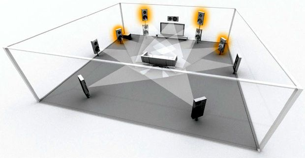 DTS Neo:X 100.10 Surround Sound Format Debuts - ecoustics.com  Home