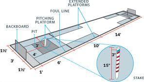 Horseshoe Pit Dimensions | Backyard games, Backyard layout ...