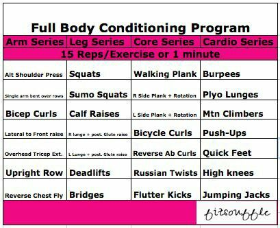 softball conditioning  conditioning workouts all body