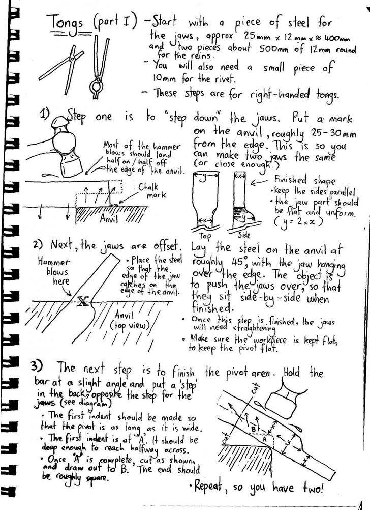 Here's how I make tongs!