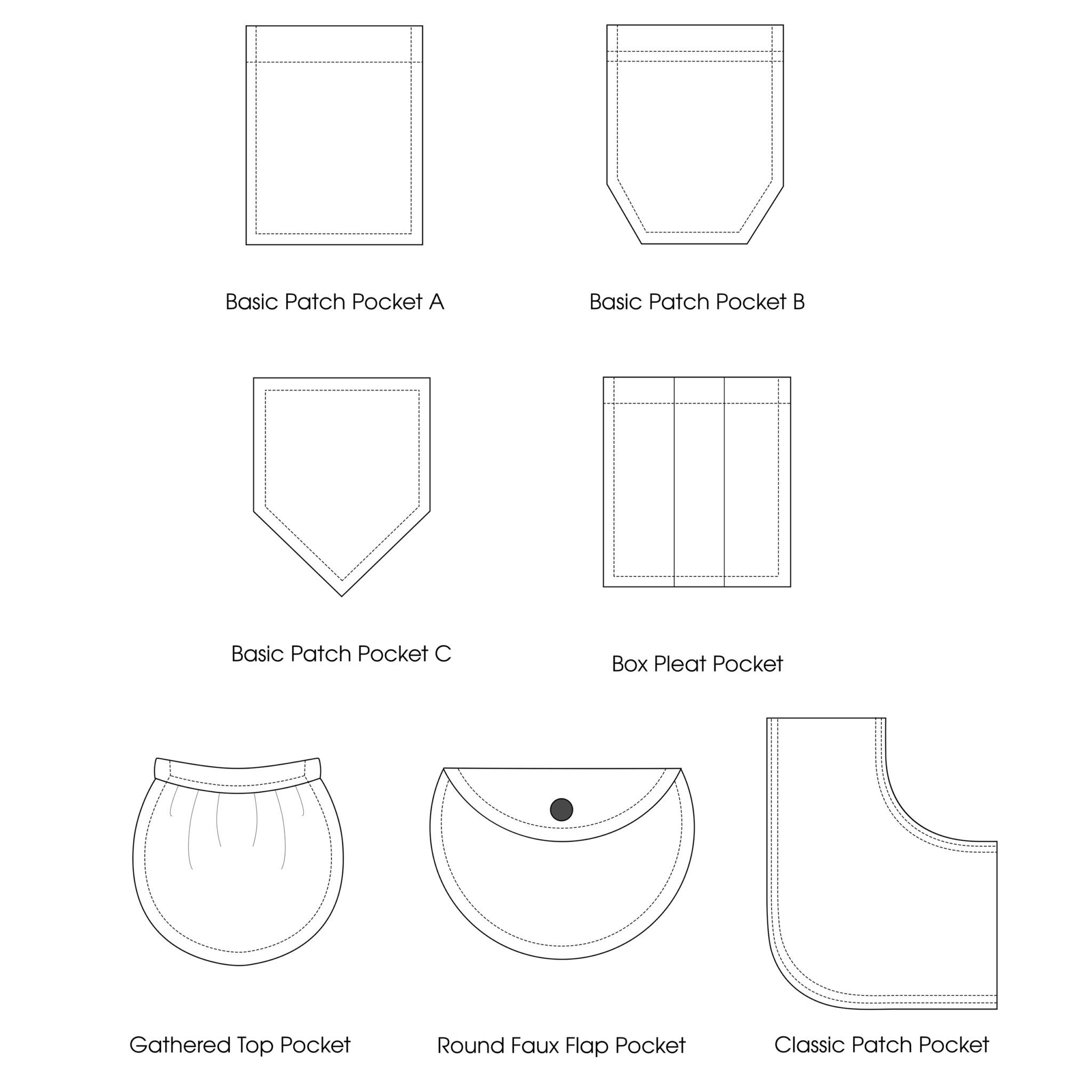 Ultimate Patch Pocket Sewing Patterns
