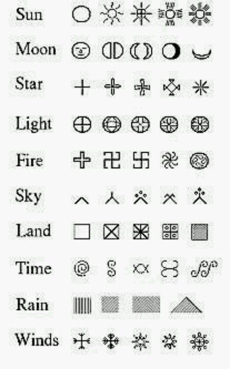 Ancient Baltic Symbols Tattoos Pinte