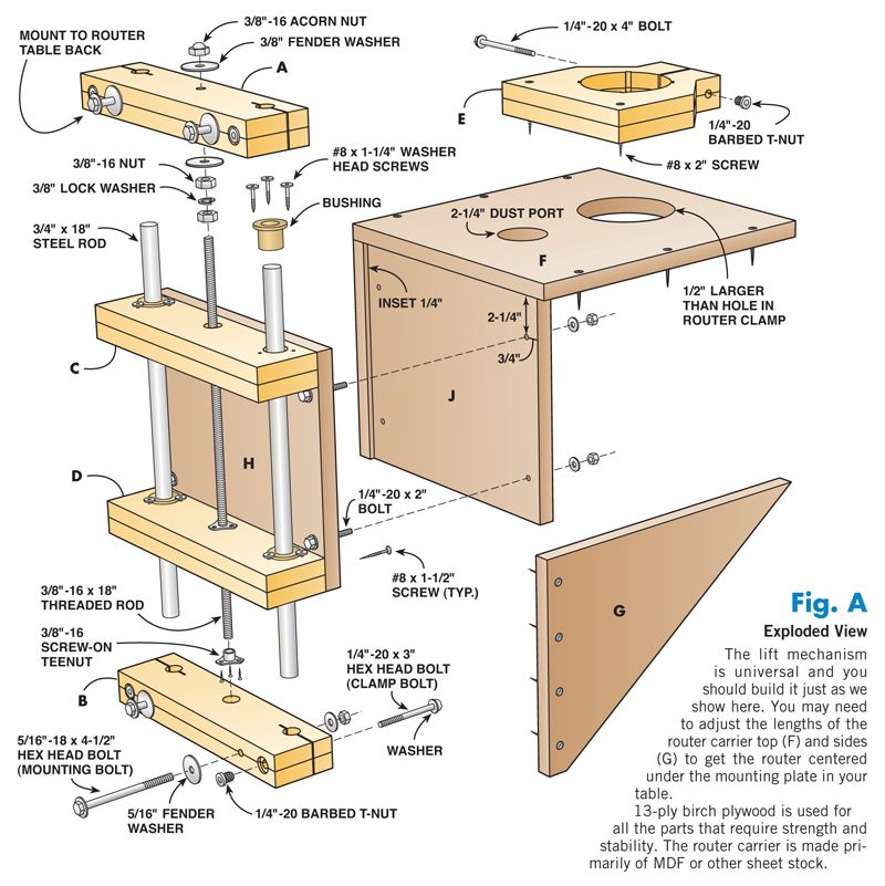 12 Super Simple Workbenches You Can Build: AW Extra 8/9/12 – Shop-Made Router Lift