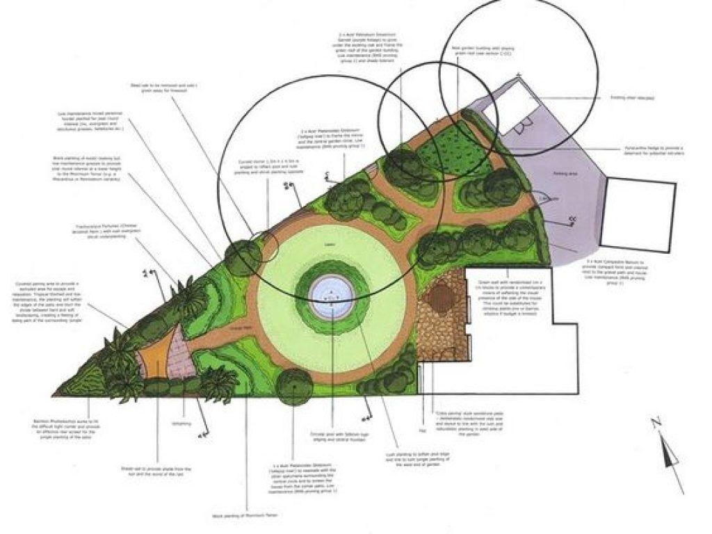 Garden Designs, Design Solutions For Awkwardly Shaped Gardens | Gardens, Triangular … | Backyard Landscaping Designs, Garden Design Software, Backyard Garden Layout