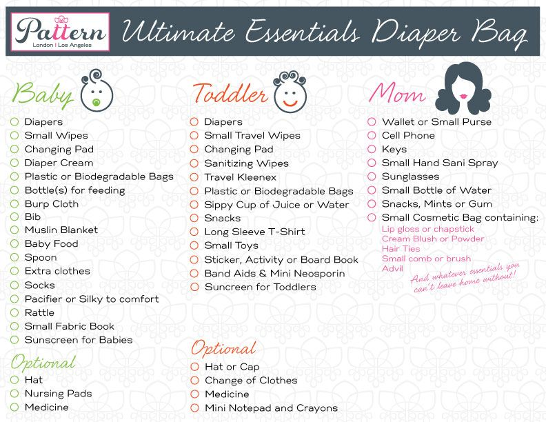 Ultimate Essentials Diaper Bag Checklist For Baby And Mom From