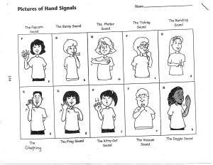 Visual Phonics Hand Signs Chart