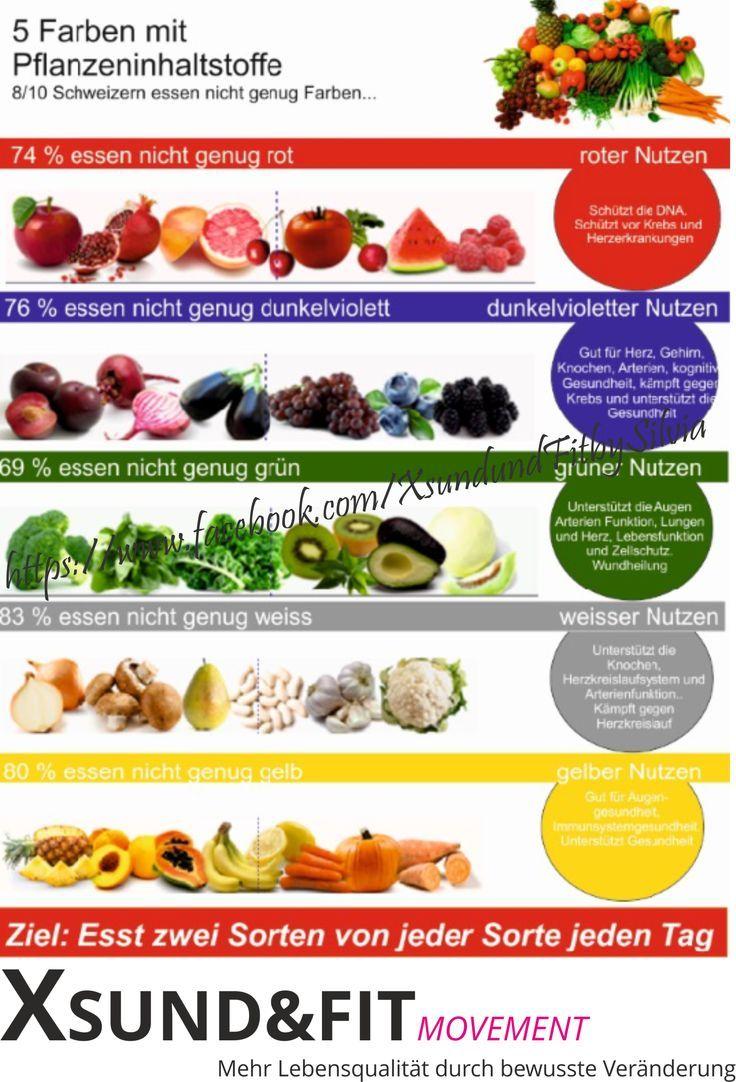 Farben der Früchte essen Infografik - Google Search | School ...