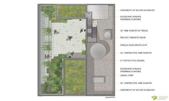 Image Result For Rooftop Terrace Landscaping Landscape Design Lighted Bathroom Mirror Rooftop
