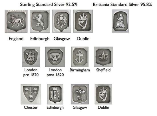 106 best images about Silver / Sterling Hallmarks / Maker Marks on .  sc 1 st  Pinterest & 106 best images about Silver / Sterling Hallmarks / Maker Marks on ...