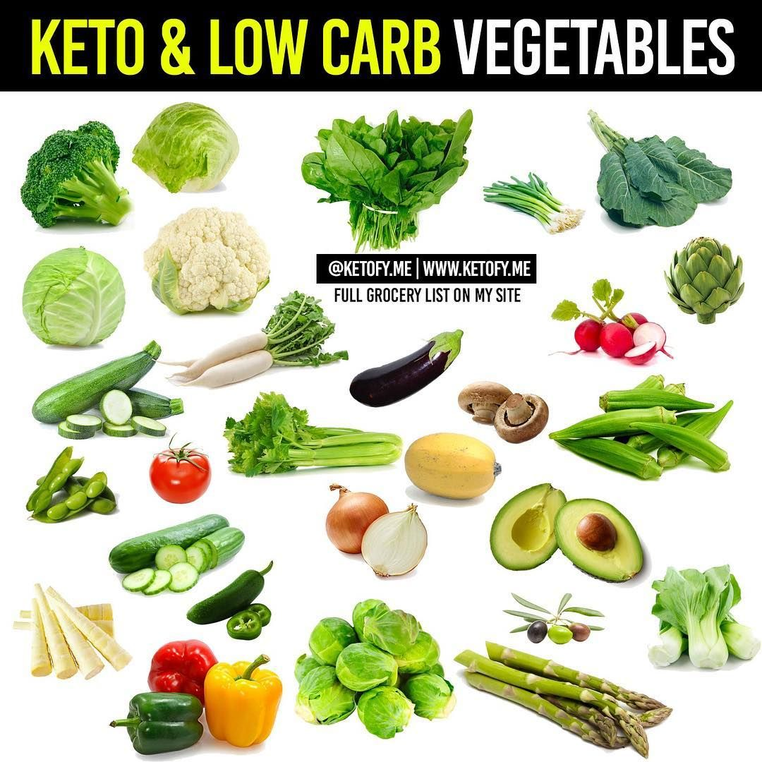 what keto diet is best for me