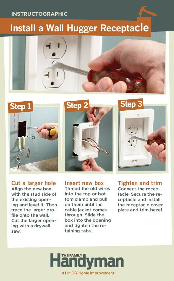 Install A Wall Hugger Receptacle Diy Home Repair Home Improvement Home Repair