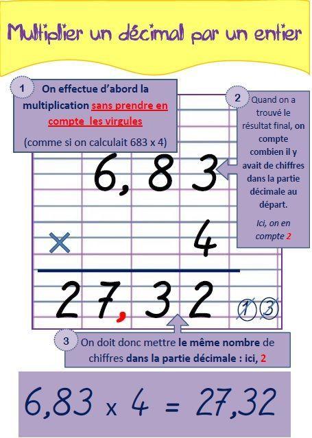 Toutes mes affiches de techniques op ratoires nombre - Affiche multiplication ...